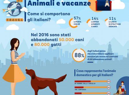 Oltre metà italiani vuole cani e gatti con sé in vacanza